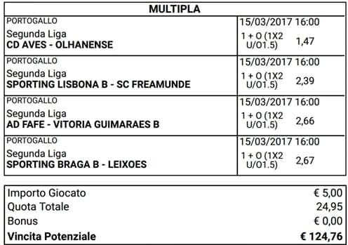 scommessa multipla combobet 15-03-2017
