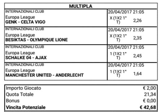 scommessa multipla europa league del 20 aprile 2017 esiti primi tempi