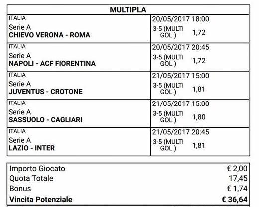 Pronostici Serie A 37 Giornata La Multigol Del 20 E 21 05 2017