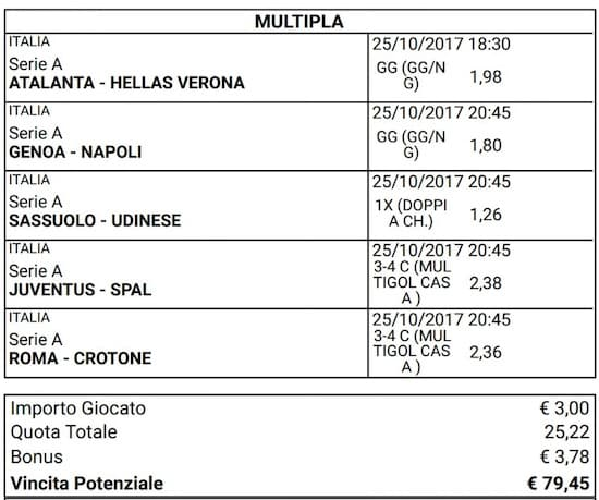 Pronostici E Scommessa Multipla Serie A 10 Giornata 25 Ott 2017