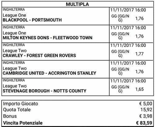 scommessa gol di oggi 11 novembre 2017 league one e league two