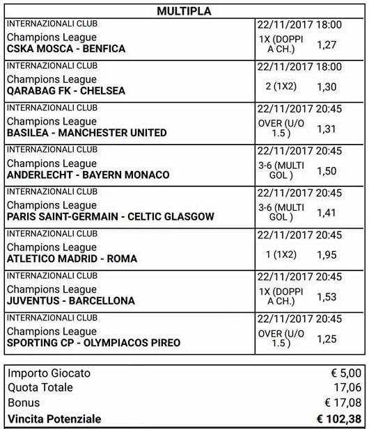 pronostici champion s league la multipla del 22 novembre 2017 pronostici champion s league la