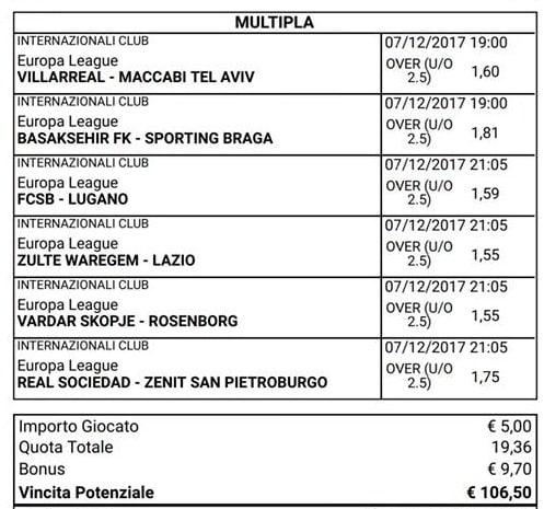 scommessa multipla over 2,5 europa league del 7 dicembre 2017