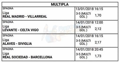 scommessa multipla liga 19 giornata 13 e 14 gennaio 2018