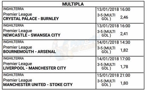scommessa multipla premiere league del 14 e 15 gennaio 2018 23 giornata