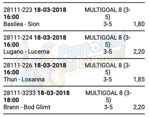 multipla mutigol del 18 marzo 2018