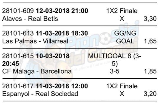 scommessa multipla liga 28 giornata del 10 11 e 12 marzo 2018