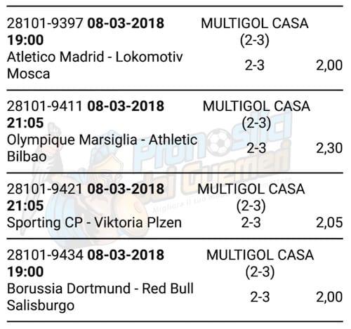 scommessa multipla multigol casa europa league del 8 marzo 2018