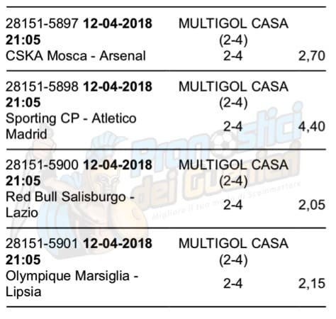scommessa multipla multigol casa europa league del 12 aprile 2018