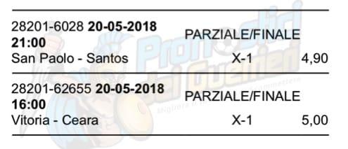 scommessa multipla parziali finali del 20 maggio 2018
