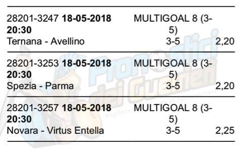 scommessa multipla serie b 42 giornata del 18 maggio 2018