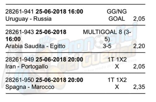 pronostici oggi mondiali russia 2018 25 giugno scommessa multipla