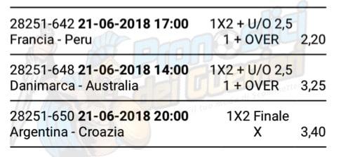 scommessa multipla mondiali russia 2018 del 21 giugno