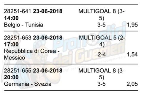 scommessa multipla mondiali russia 2018 del 23 giugno