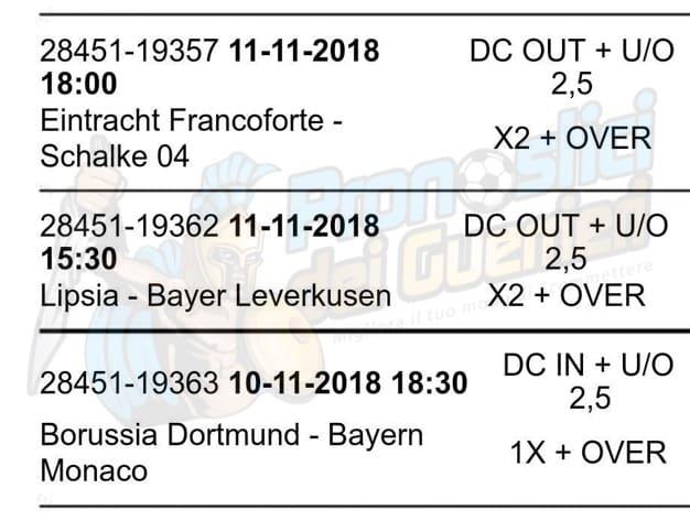 pronostici bundesliga 11 giornata 10 11 novembre 2018