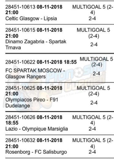 pronostici europa league 8 novembre 2018
