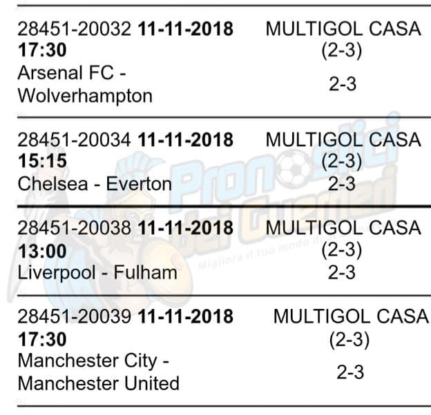 pronostici premier league 12 giornata 11 novembre 2018