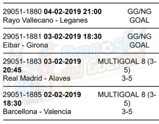 pronostici liga 22 giornata 2 3 4 febbraio 2019