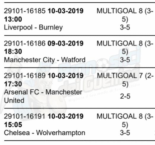 pronostici premier league 30 giornata 9 10 marzo 2019