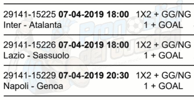 pronostici serie a 31 giornata 7 aprile 2019