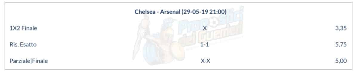 chelsea-arsenal 29 05 2019 pronostico finale europa league