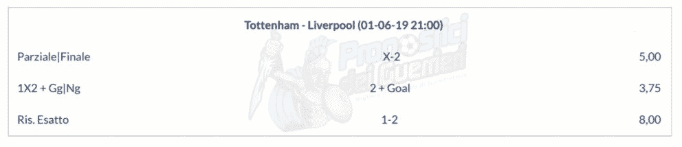 tottenham liverpool 01-06-2019 pronostico finale champions league
