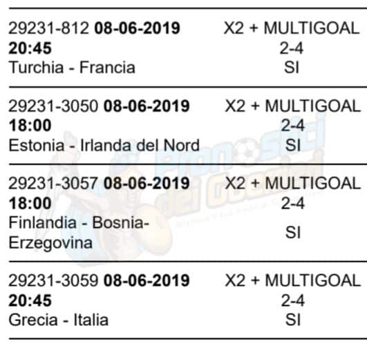 pronostici calcio oggi 8 Giugno 2019 combobet