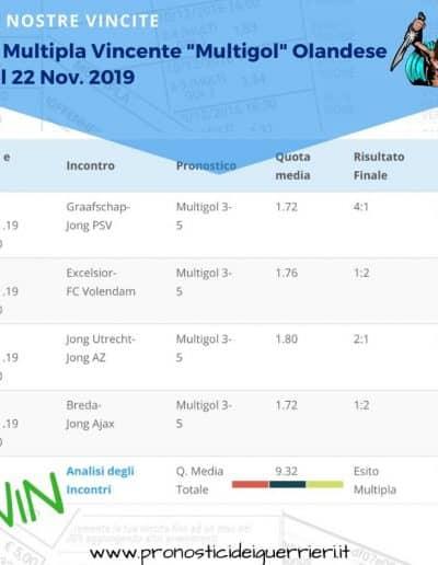 Multipla Vincente Multigol olandese del 22 novembre 2019
